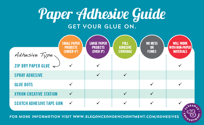 Best adhesives for wedding invitations and crafting for Chart paper craft work